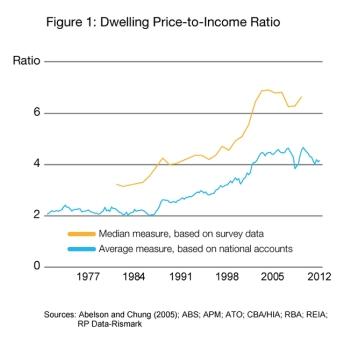housingaffordability01